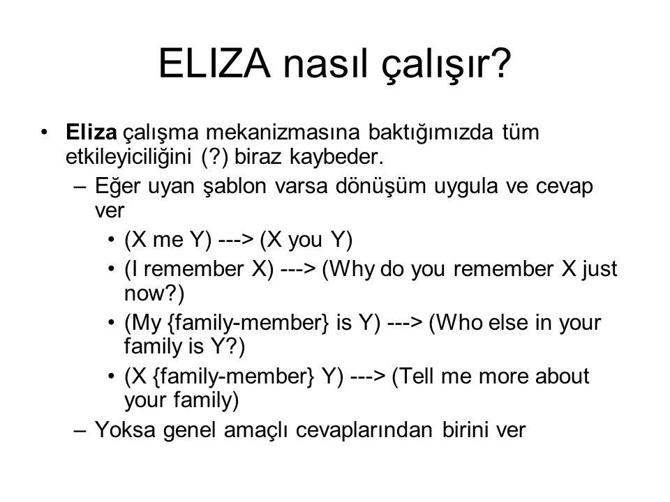 ELIZA nasıl çalışır? Eliza çalışma mekanizmasına baktığımızda tüm etkileyiciliğini (?) biraz kaybeder. –Eğer uyan şablon varsa dönüşüm uygula ve cevap