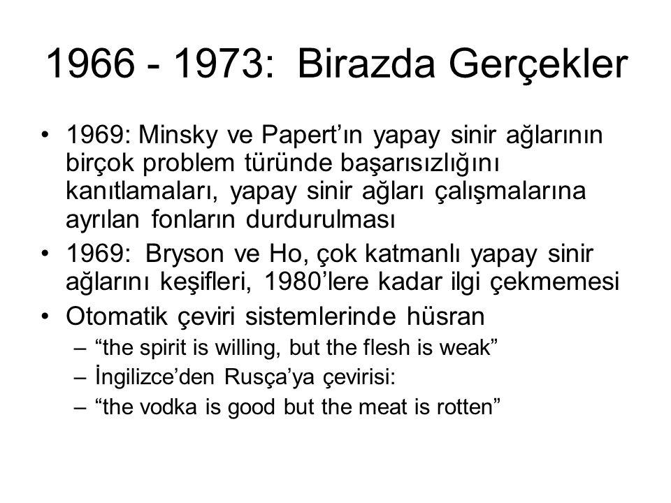 1966 - 1973: Birazda Gerçekler 1969: Minsky ve Papert'ın yapay sinir ağlarının birçok problem türünde başarısızlığını kanıtlamaları, yapay sinir ağlar