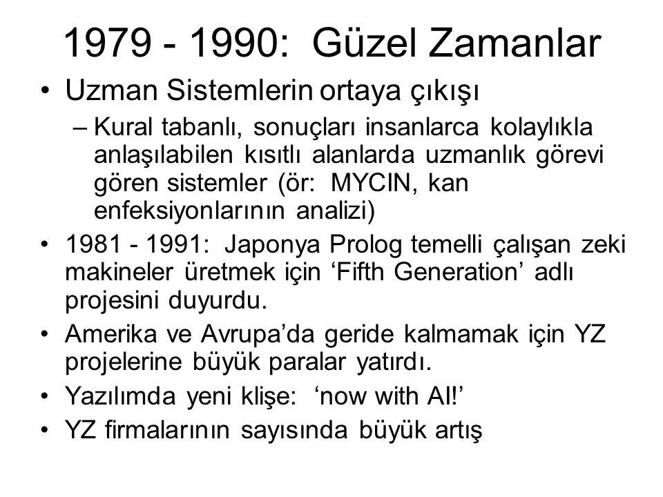 1979 - 1990: Güzel Zamanlar Uzman Sistemlerin ortaya çıkışı –Kural tabanlı, sonuçları insanlarca kolaylıkla anlaşılabilen kısıtlı alanlarda uzmanlık g