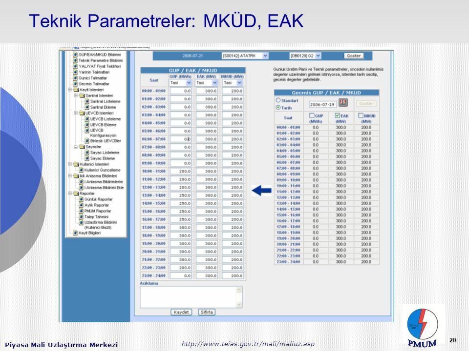Piyasa Mali Uzlaştırma Merkezi http://www.teias.gov.tr/mali/maliuz.asp 20 Teknik Parametreler: MKÜD, EAK