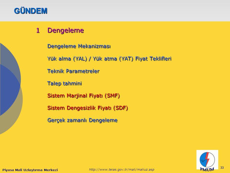 Piyasa Mali Uzlaştırma Merkezi http://www.teias.gov.tr/mali/maliuz.asp 33 GÜNDEM 1Dengeleme Dengeleme Mekanizması Yük alma (YAL) / Yük atma (YAT) Fiyat Teklifleri Teknik Parametreler Talep tahmini Sistem Marjinal Fiyatı (SMF) Sistem Dengesizlik Fiyatı (SDF) Gerçek zamanlı Dengeleme