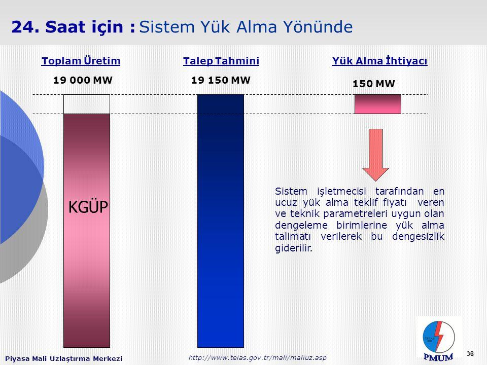 Piyasa Mali Uzlaştırma Merkezi http://www.teias.gov.tr/mali/maliuz.asp 36 KGÜP Toplam Üretim 19 000 MW 150 MW Yük Alma İhtiyacı Sistem Yük Alma Yönünde24.