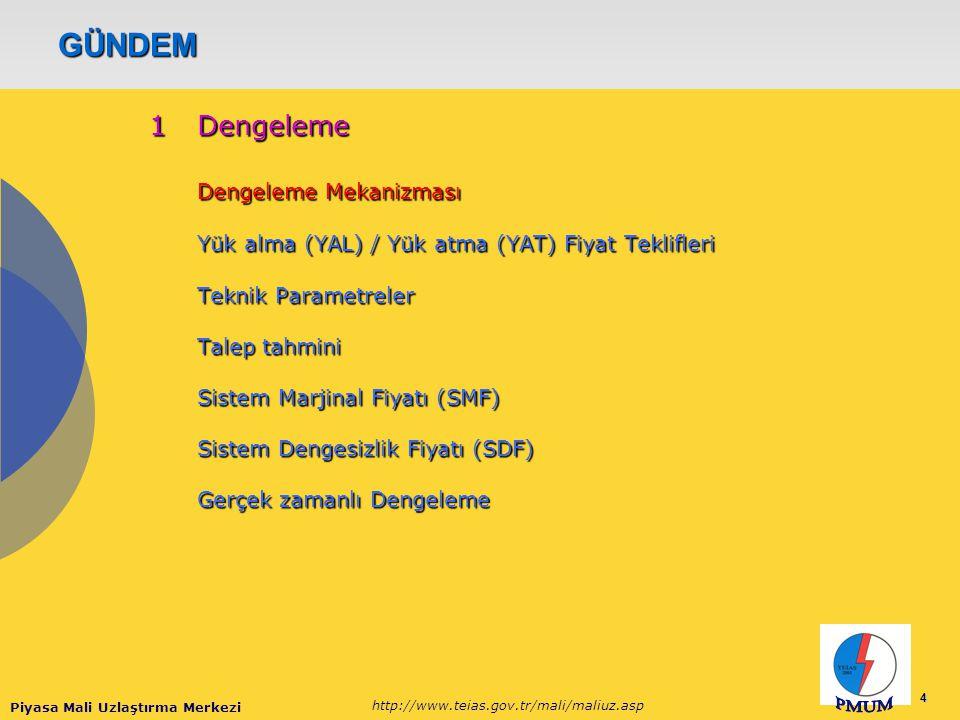 Piyasa Mali Uzlaştırma Merkezi http://www.teias.gov.tr/mali/maliuz.asp 4 GÜNDEM 1Dengeleme Dengeleme Mekanizması Yük alma (YAL) / Yük atma (YAT) Fiyat Teklifleri Teknik Parametreler Talep tahmini Sistem Marjinal Fiyatı (SMF) Sistem Dengesizlik Fiyatı (SDF) Gerçek zamanlı Dengeleme