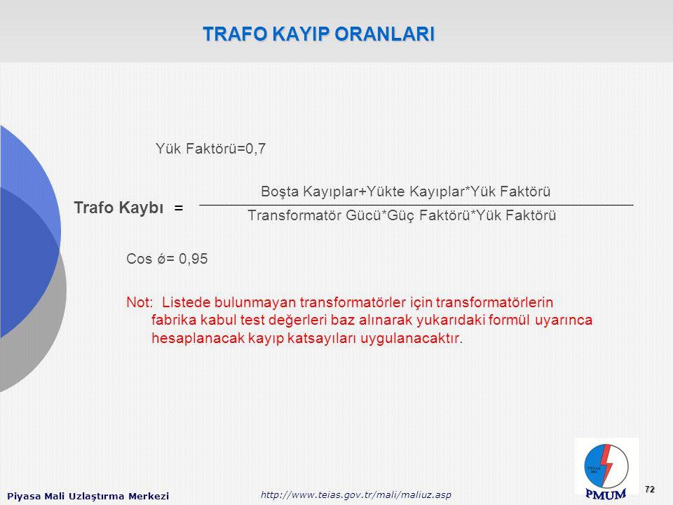 Piyasa Mali Uzlaştırma Merkezi http://www.teias.gov.tr/mali/maliuz.asp 72 TRAFO KAYIP ORANLARI TRAFO KAYIP ORANLARI Yük Faktörü=0,7 Boşta Kayıplar+Yük