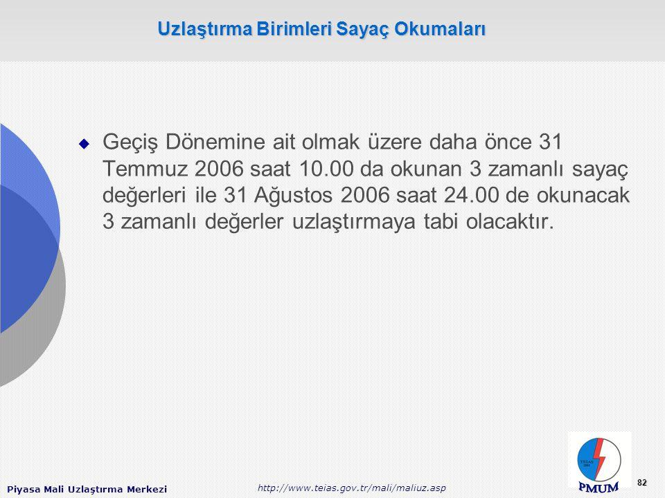 Piyasa Mali Uzlaştırma Merkezi http://www.teias.gov.tr/mali/maliuz.asp 82  Geçiş Dönemine ait olmak üzere daha önce 31 Temmuz 2006 saat 10.00 da okun