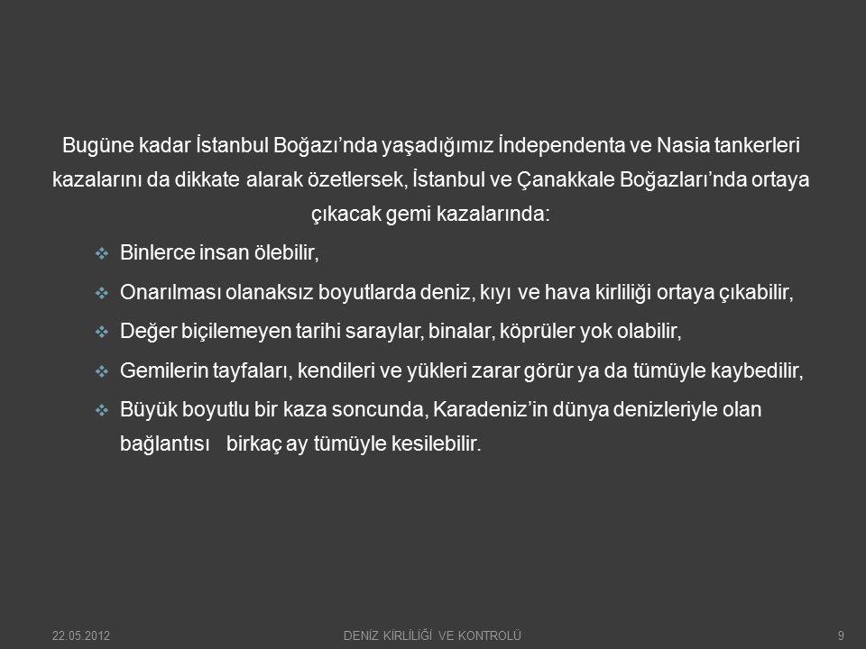Çevreyi kazalardan korumak için neler yapılmalı: İstanbul Boğazı, Marmara Denizi ve Çanakkale Boğazı'nda oluşabilecek kazalardan çevreyi korumak için iki alanda çalışma yapılması gerekir:  Kazaların oluşmasını önlemeye yönelik önlemler alınmalıdır.