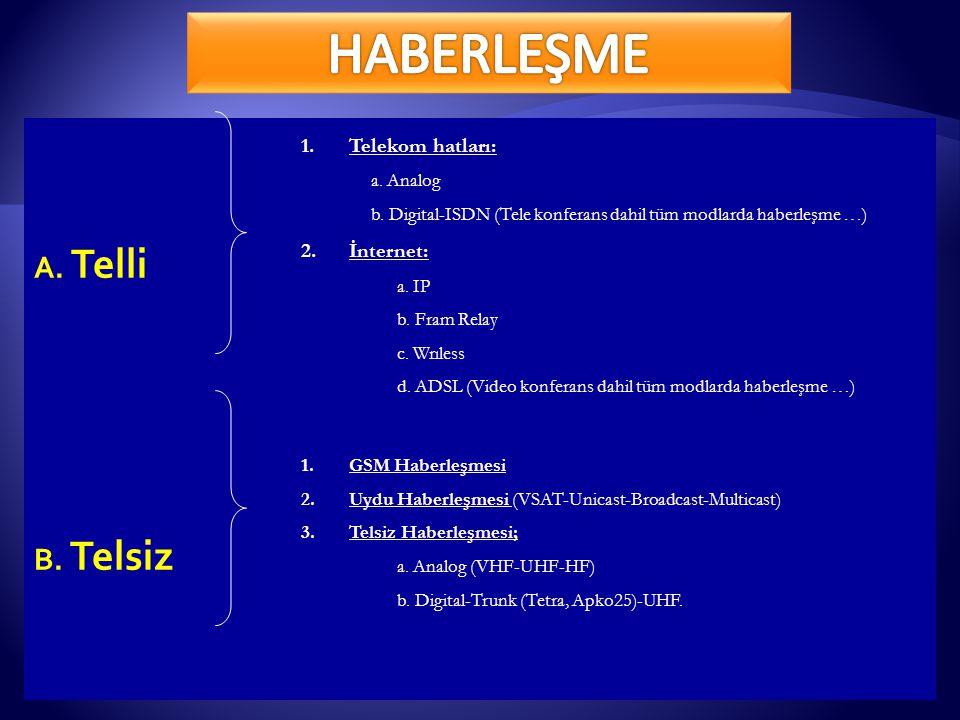 A.Telli B. Telsiz 1.Telekom hatları: a. Analog b.