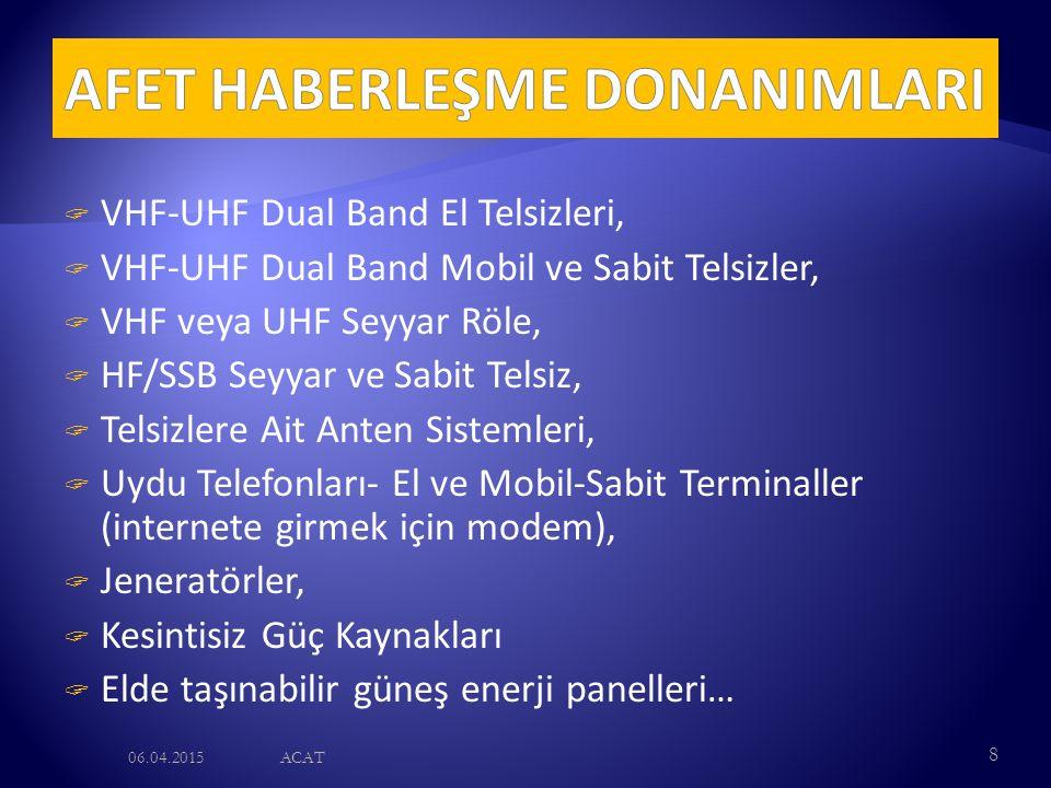  VHF-UHF Dual Band El Telsizleri,  VHF-UHF Dual Band Mobil ve Sabit Telsizler,  VHF veya UHF Seyyar Röle,  HF/SSB Seyyar ve Sabit Telsiz,  Telsiz