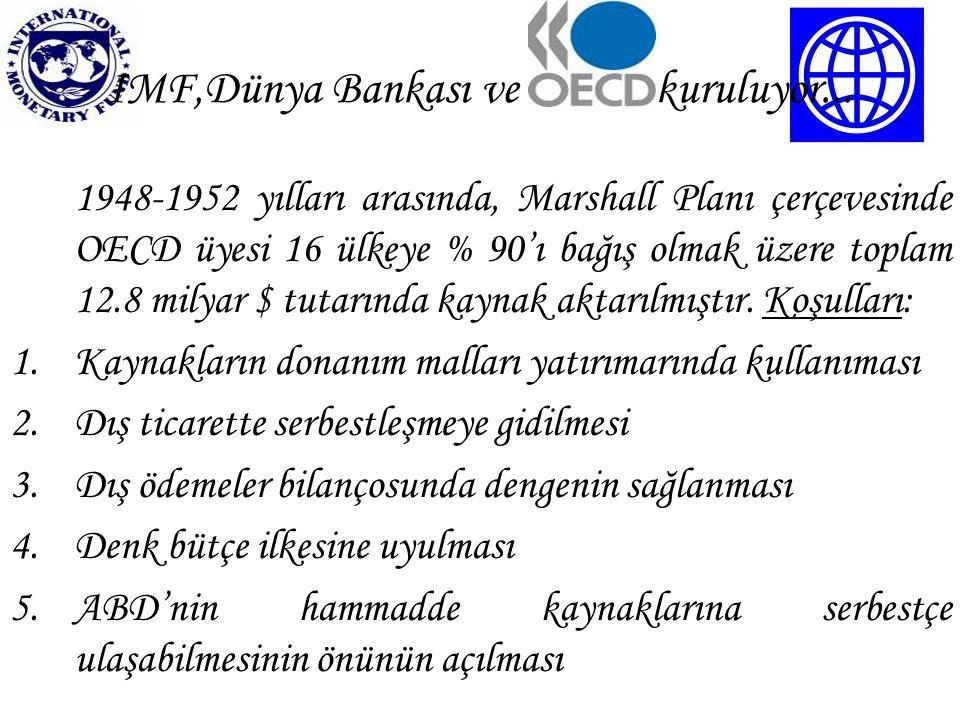 IMF,Dünya Bankası ve kuruluyor... 1948-1952 yılları arasında, Marshall Planı çerçevesinde OECD üyesi 16 ülkeye % 90'ı bağış olmak üzere toplam 12.8 mi