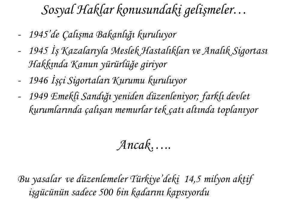 Türkiye'deki ilk devaüasyon Eylül 1946 : 1 $ = 1.28'den 1' $ = 1.80'e çıktı Devalüasyon gerekli miydi?