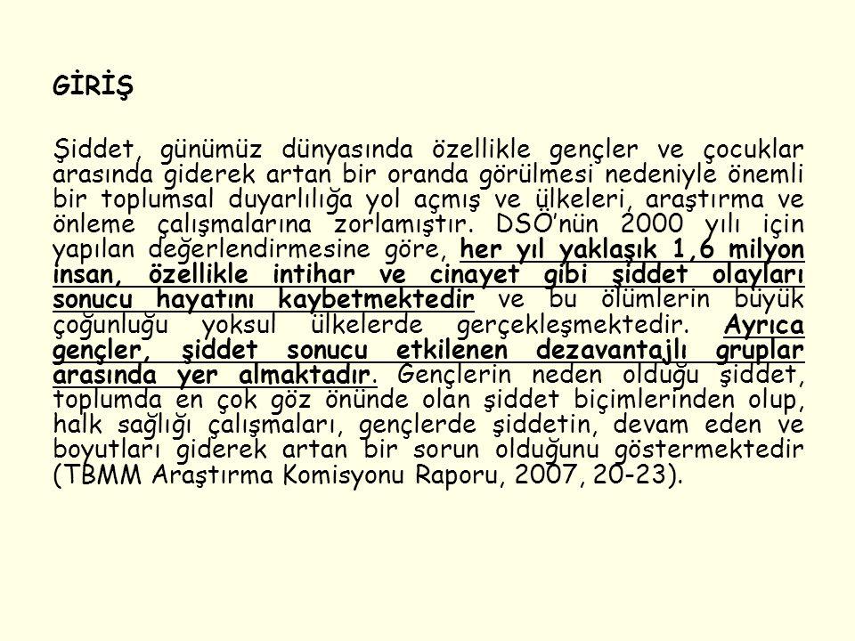 Şiddetin Kaynakları: DSÖ, şiddetin ortaya çıkış etkenlerini dört ayrı başlık halinde incelenmesini önermektedir (TBMM Araştırma Komisyonu Raporu, 2007, 26-32): Bireysel etkenler 1.a.
