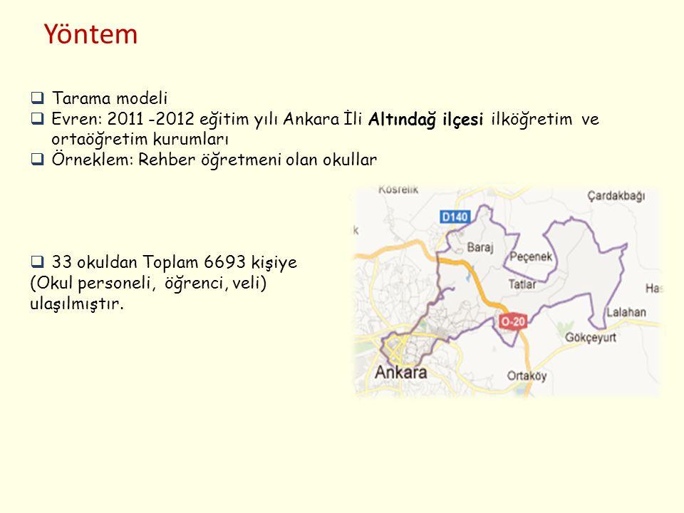 Yöntem  Tarama modeli  Evren: 2011 -2012 eğitim yılı Ankara İli Altındağ ilçesi ilköğretim ve ortaöğretim kurumları  Örneklem: Rehber öğretmeni ola