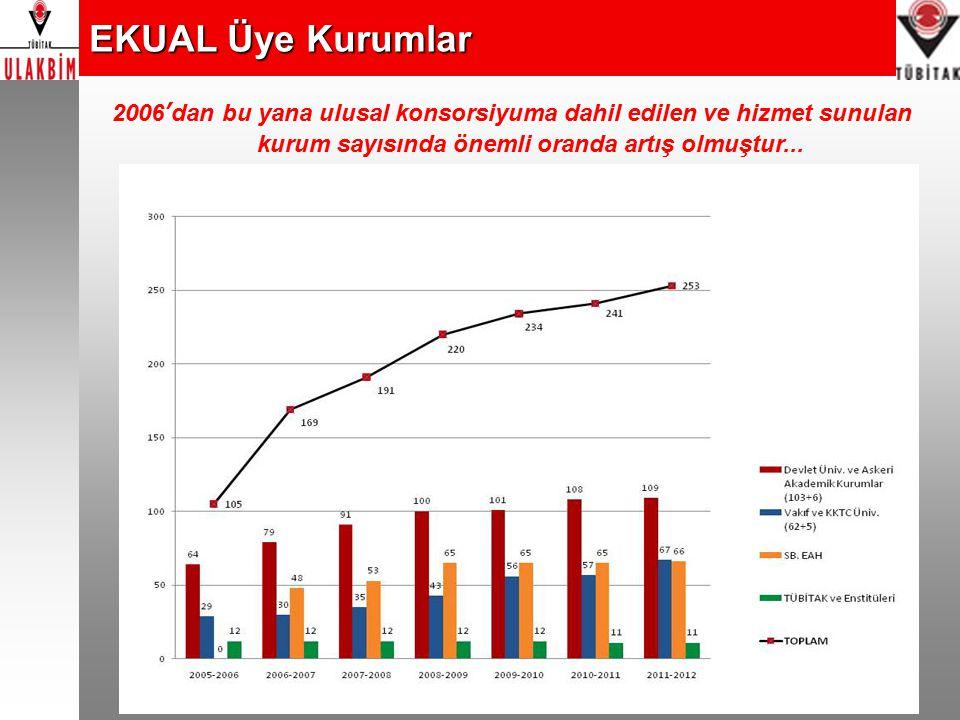 EKUAL Üye Kurumlar 2006'dan bu yana ulusal konsorsiyuma dahil edilen ve hizmet sunulan kurum sayısında önemli oranda artış olmuştur...