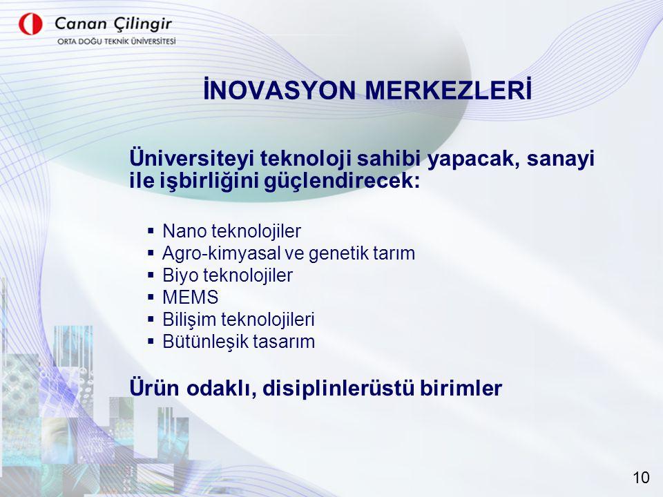 İNOVASYON MERKEZLERİ Üniversiteyi teknoloji sahibi yapacak, sanayi ile işbirliğini güçlendirecek:  Nano teknolojiler  Agro-kimyasal ve genetik tarım  Biyo teknolojiler  MEMS  Bilişim teknolojileri  Bütünleşik tasarım Ürün odaklı, disiplinlerüstü birimler 10