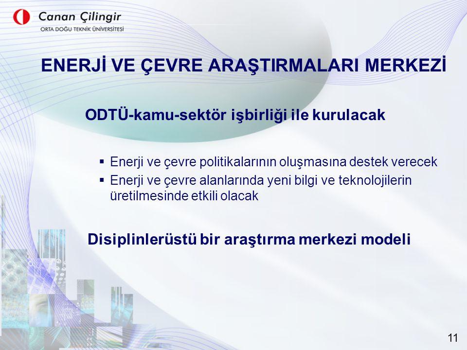 ENERJİ VE ÇEVRE ARAŞTIRMALARI MERKEZİ ODTÜ-kamu-sektör işbirliği ile kurulacak  Enerji ve çevre politikalarının oluşmasına destek verecek  Enerji ve çevre alanlarında yeni bilgi ve teknolojilerin üretilmesinde etkili olacak Disiplinlerüstü bir araştırma merkezi modeli 11