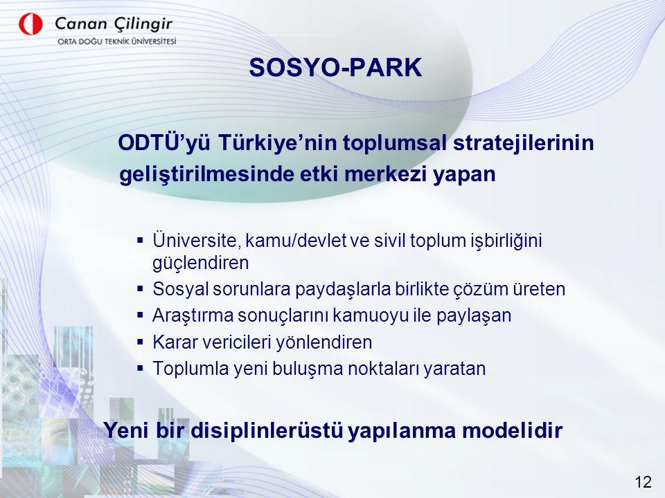 SOSYO-PARK ODTÜ'yü Türkiye'nin toplumsal stratejilerinin geliştirilmesinde etki merkezi yapan  Üniversite, kamu/devlet ve sivil toplum işbirliğini güçlendiren  Sosyal sorunlara paydaşlarla birlikte çözüm üreten  Araştırma sonuçlarını kamuoyu ile paylaşan  Karar vericileri yönlendiren  Toplumla yeni buluşma noktaları yaratan Yeni bir disiplinlerüstü yapılanma modelidir 12