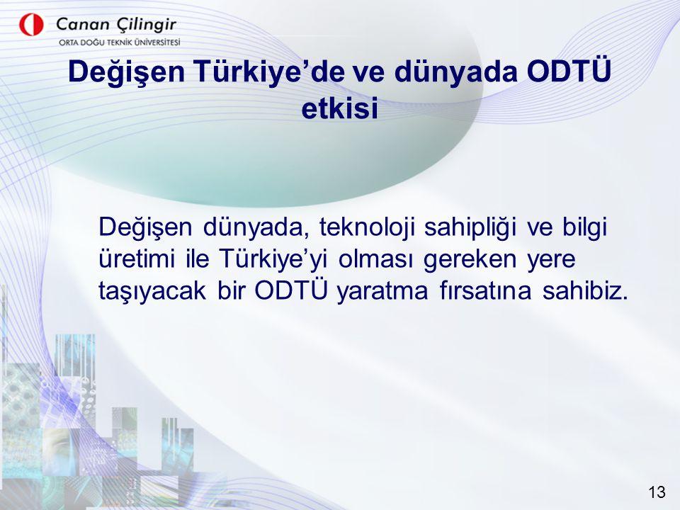 Değişen Türkiye'de ve dünyada ODTÜ etkisi Değişen dünyada, teknoloji sahipliği ve bilgi üretimi ile Türkiye'yi olması gereken yere taşıyacak bir ODTÜ yaratma fırsatına sahibiz.