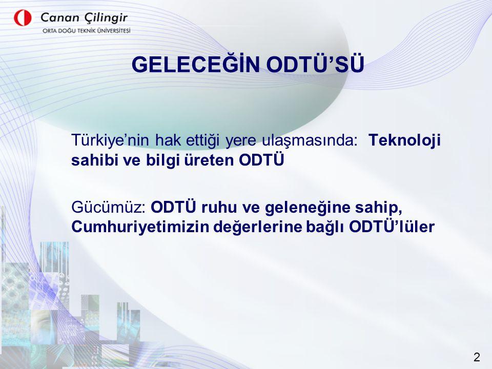 GELECEĞİN ODTÜ'SÜ Türkiye'nin hak ettiği yere ulaşmasında: Teknoloji sahibi ve bilgi üreten ODTÜ Gücümüz: ODTÜ ruhu ve geleneğine sahip, Cumhuriyetimi