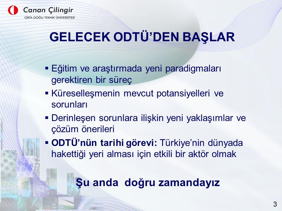 GELECEK ODTÜ'DEN BAŞLAR  Eğitim ve araştırmada yeni paradigmaları gerektiren bir süreç  Küreselleşmenin mevcut potansiyelleri ve sorunları  Derinleşen sorunlara ilişkin yeni yaklaşımlar ve çözüm önerileri  ODTÜ'nün tarihi görevi: Türkiye'nin dünyada hakettiği yeri alması için etkili bir aktör olmak Şu anda doğru zamandayız 3