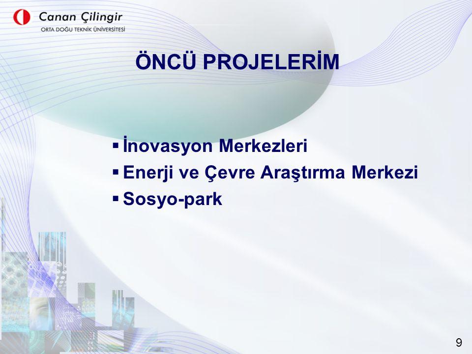 ÖNCÜ PROJELERİM  İnovasyon Merkezleri  Enerji ve Çevre Araştırma Merkezi  Sosyo-park 9