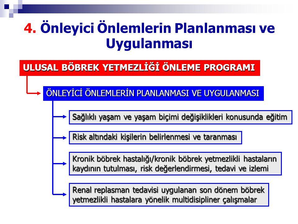4. Önleyici Önlemlerin Planlanması ve Uygulanması ULUSAL BÖBREK YETMEZLİĞİ ÖNLEME PROGRAMI ÖNLEYİCİ ÖNLEMLERİN PLANLANMASI VE UYGULANMASI Sağlıklı yaş
