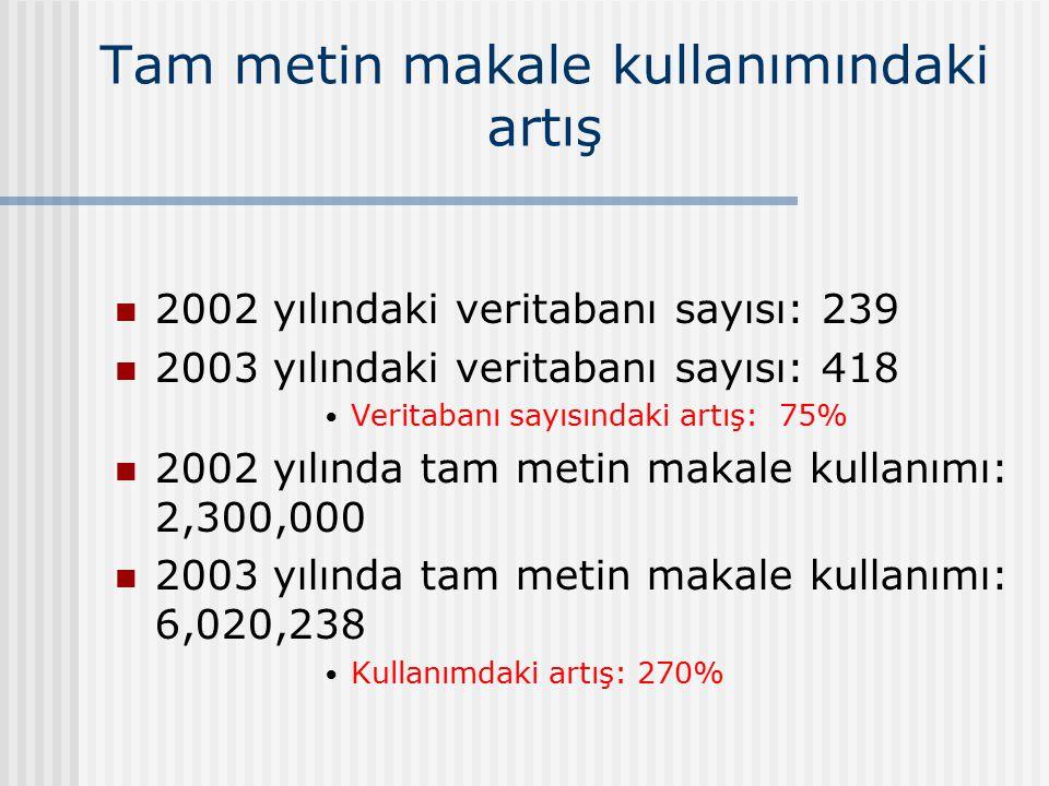 Tam metin makale kullanımındaki artış 2002 yılındaki veritabanı sayısı: 239 2003 yılındaki veritabanı sayısı: 418 Veritabanı sayısındaki artış: 75% 2002 yılında tam metin makale kullanımı: 2,300,000 2003 yılında tam metin makale kullanımı: 6,020,238 Kullanımdaki artış: 270%