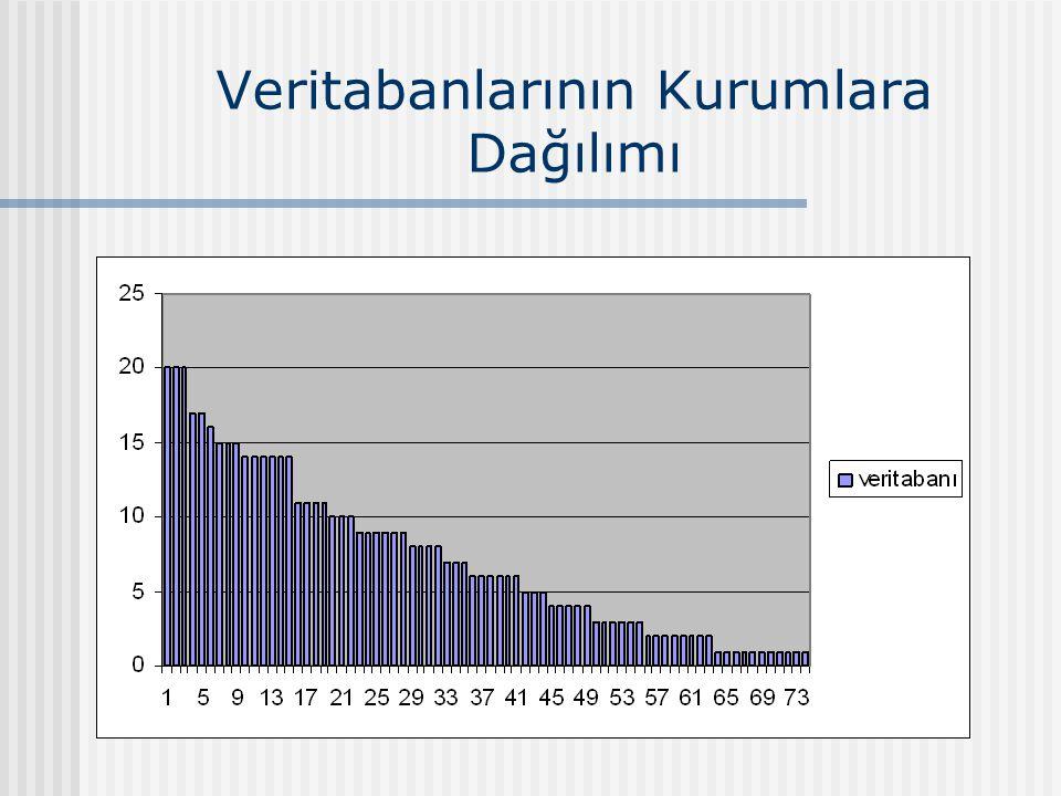 2003 ve 2004 yıllarında veritabanları sayılarının üyeler arasında dağılımı