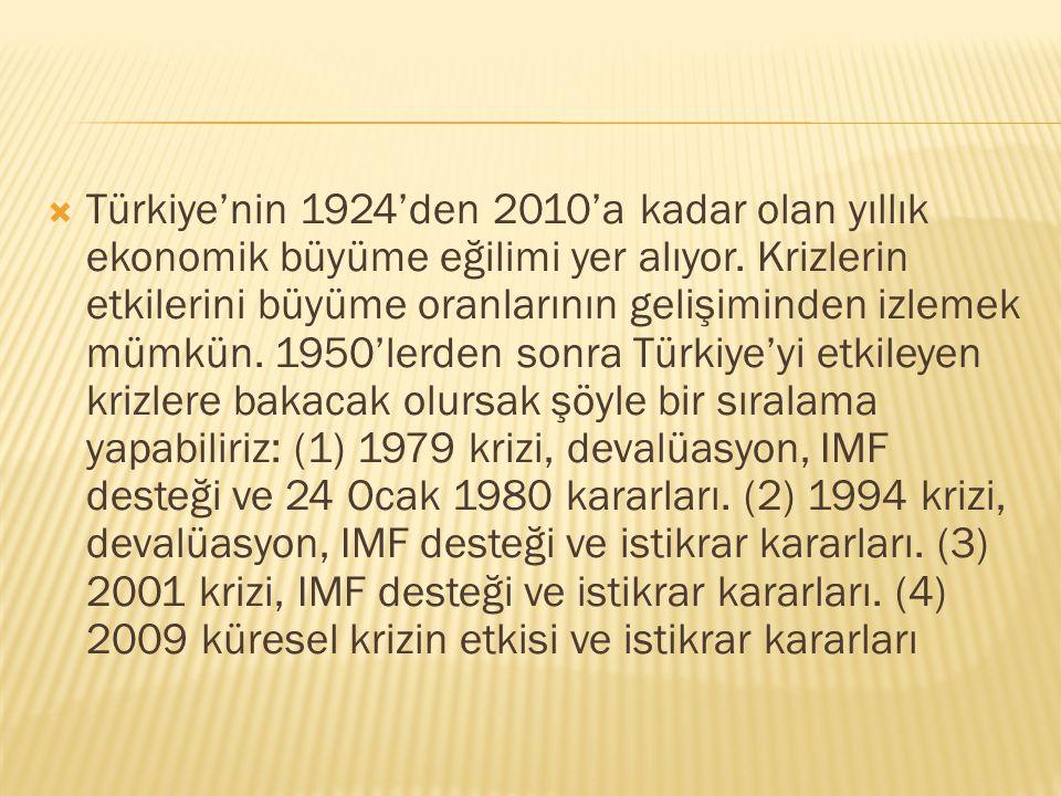  1990'larda yaşanan olumsuzluklar ve yapılan ekonomi politikası hataları Türkiye'yi 2000'lerin başında bir kez daha ekonomik kriz aşamasına getirdi.