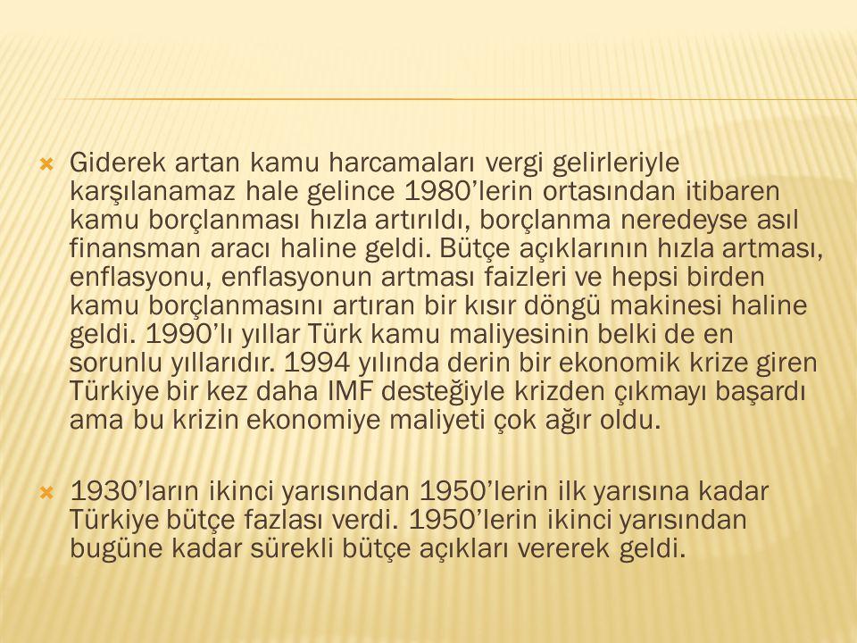  1970'lerin sonunda Türkiye bir kez daha ödemeler dengesi krizine girince 1980 yılında 24 Ocak kararlarını almak zorunda kaldı ve ağır bir devalüasyo