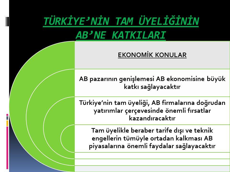 TÜRKİYE'NİN TAM ÜYELİĞİNİN AB'NE KATKILARI EKONOMİK KONULAR AB pazarının genişlemesi AB ekonomisine büyük katkı sağlayacaktır Türkiye'nin tam üyeliği,