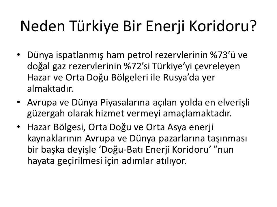 Neden Türkiye Bir Enerji Koridoru? Dünya ispatlanmış ham petrol rezervlerinin %73'ü ve doğal gaz rezervlerinin %72'si Türkiye'yi çevreleyen Hazar ve O