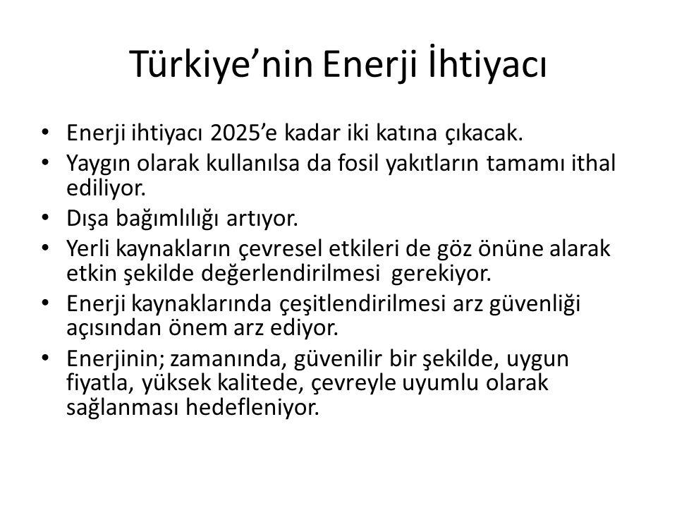 Türkiye'nin Enerji İhtiyacı Enerji ihtiyacı 2025'e kadar iki katına çıkacak. Yaygın olarak kullanılsa da fosil yakıtların tamamı ithal ediliyor. Dışa