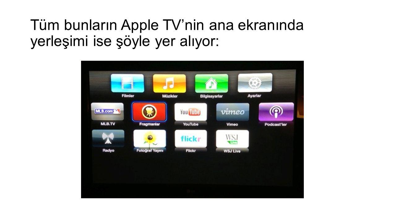 Fiyat Apple TV, ABD'de $99 + KDV olarak satılıyor.