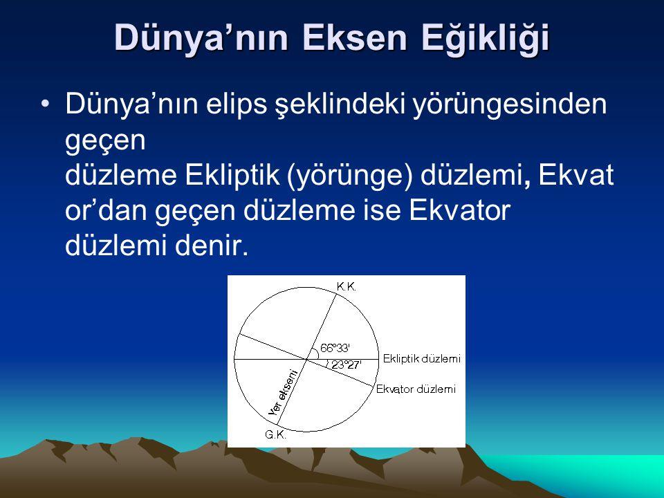 Dünya'nın Eksen Eğikliği Dünya'nın elips şeklindeki yörüngesinden geçen düzleme Ekliptik (yörünge) düzlemi, Ekvat or'dan geçen düzleme ise Ekvator düz