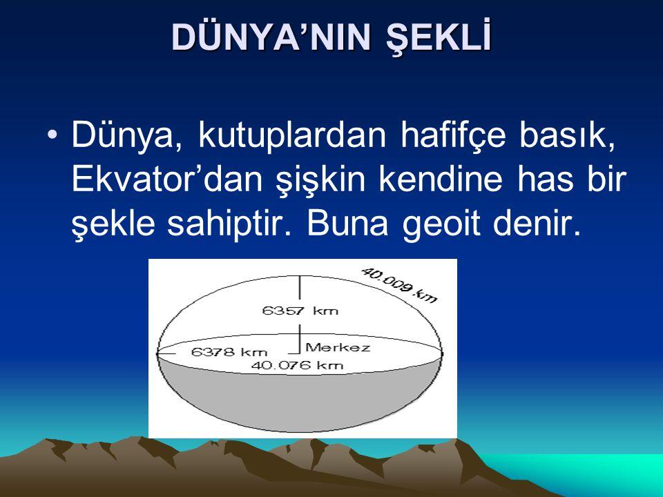 DÜNYA'NIN ŞEKLİ Dünya, kutuplardan hafifçe basık, Ekvator'dan şişkin kendine has bir şekle sahiptir. Buna geoit denir.
