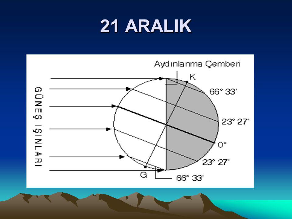 21 ARALIK