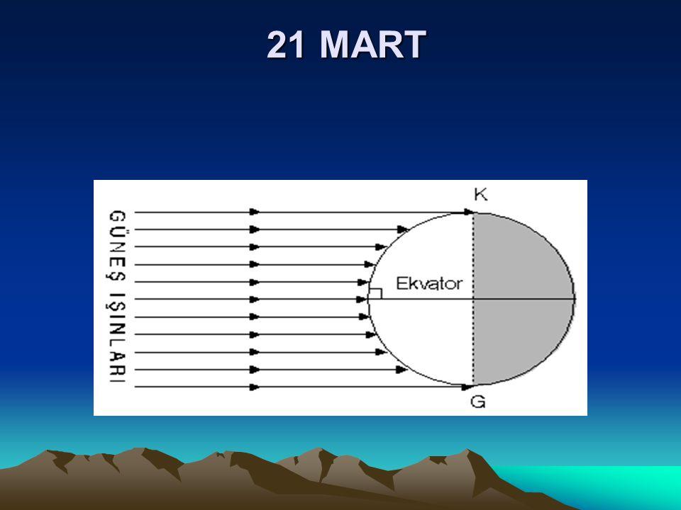 21 MART