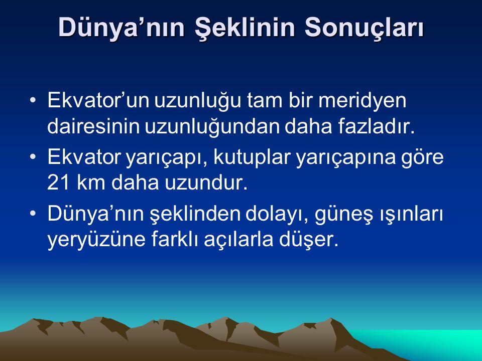 Kuzey Yarım Küre Güneş ışınları Yengeç Dönencesi'ne 43°06' lık açı ile gelir.