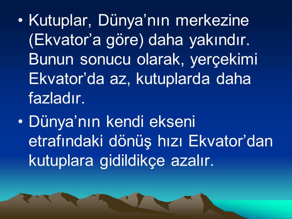 DÜNYA'NIN HAREKETLERİ 1.