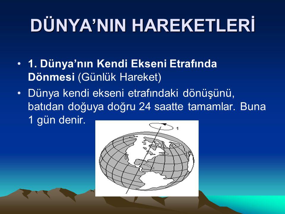 DÜNYA'NIN HAREKETLERİ 1. Dünya'nın Kendi Ekseni Etrafında Dönmesi (Günlük Hareket) Dünya kendi ekseni etrafındaki dönüşünü, batıdan doğuya doğru 24 sa