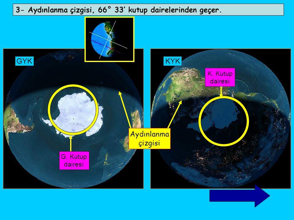 3- Aydınlanma çizgisi, 66° 33' kutup dairelerinden geçer. GYKKYK G. Kutup dairesi K. Kutup dairesi Aydınlanma çizgisi