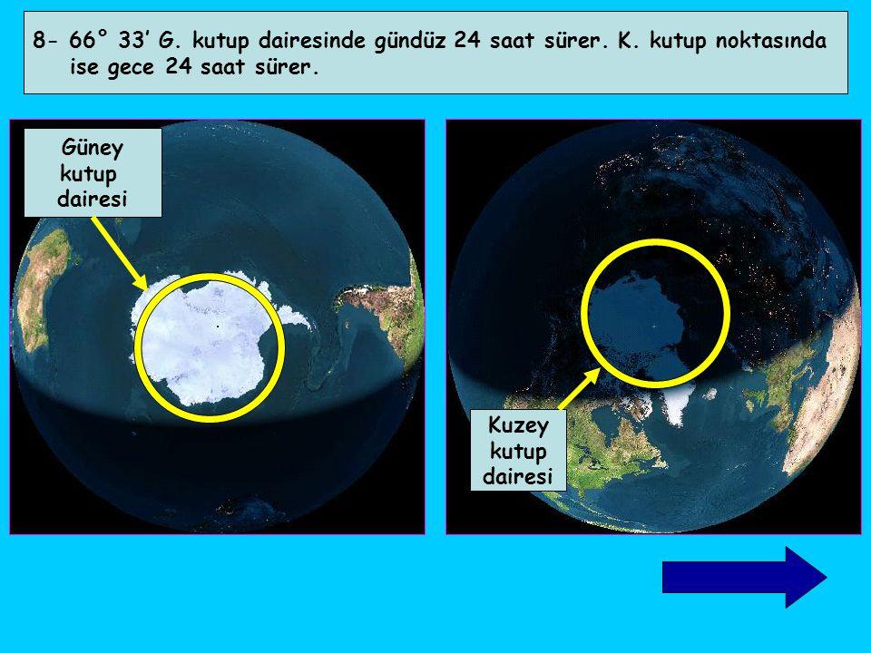 8- 66° 33' G. kutup dairesinde gündüz 24 saat sürer. K. kutup noktasında ise gece 24 saat sürer. Güney kutup dairesi Kuzey kutup dairesi