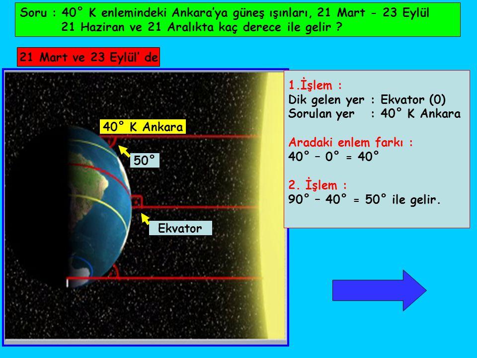 Soru : 40° K enlemindeki Ankara'ya güneş ışınları, 21 Mart - 23 Eylül 21 Haziran ve 21 Aralıkta kaç derece ile gelir ? 21 Mart ve 23 Eylül' de 40° K A