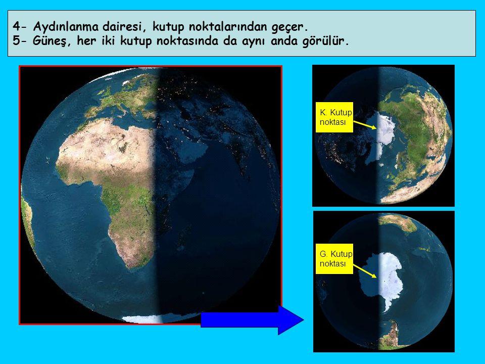 4- Aydınlanma dairesi, kutup noktalarından geçer. 5- Güneş, her iki kutup noktasında da aynı anda görülür. K. Kutup noktası G. Kutup noktası