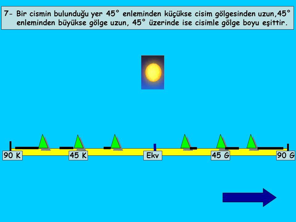 7- Bir cismin bulunduğu yer 45° enleminden küçükse cisim gölgesinden uzun,45° enleminden büyükse gölge uzun, 45° üzerinde ise cisimle gölge boyu eşitt