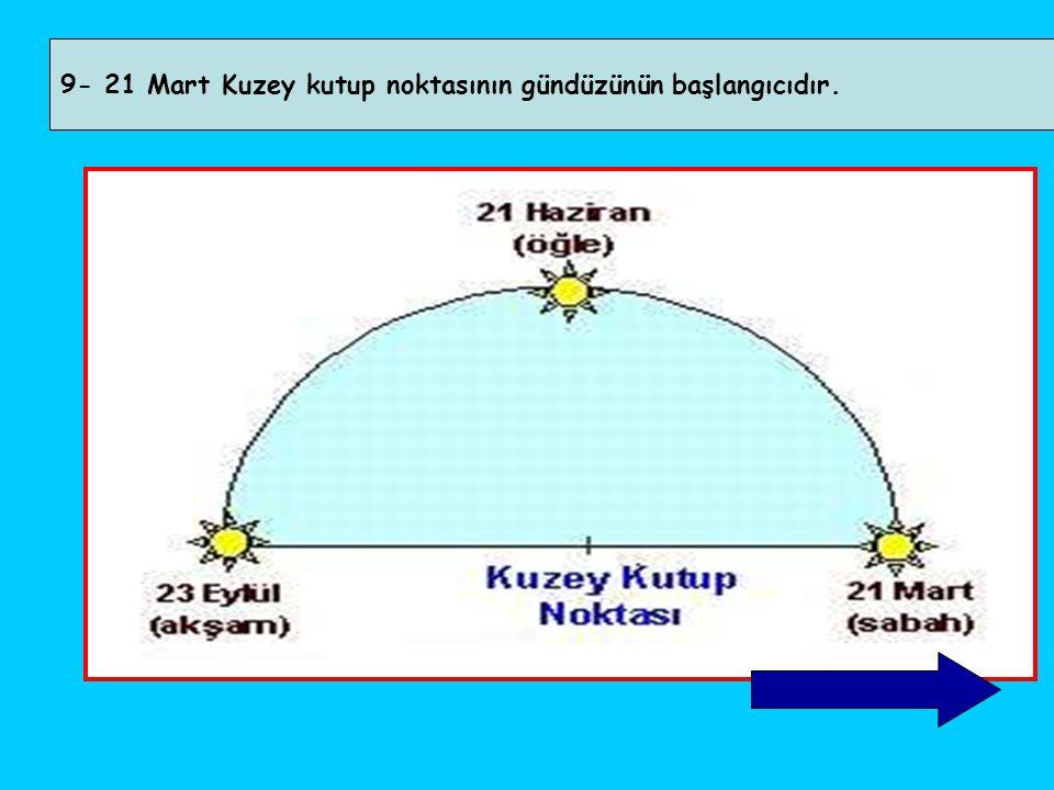 10- 23 Eylül, Güney kutup noktasının gündüzünün başlangıcıdır.