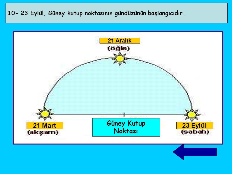 10- 23 Eylül, Güney kutup noktasının gündüzünün başlangıcıdır. 23 Eylül 21 Aralık 21 Mart Güney Kutup Noktası