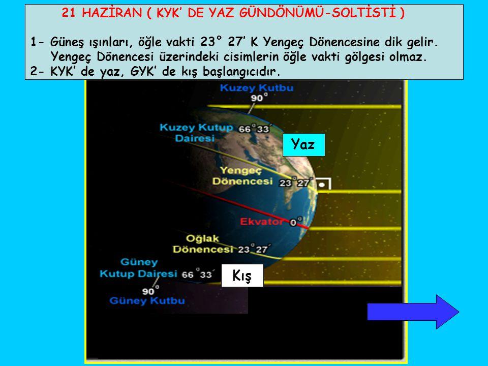 21 HAZİRAN ( KYK' DE YAZ GÜNDÖNÜMÜ-SOLTİSTİ ) 1- Güneş ışınları, öğle vakti 23° 27' K Yengeç Dönencesine dik gelir. Yengeç Dönencesi üzerindeki cisiml