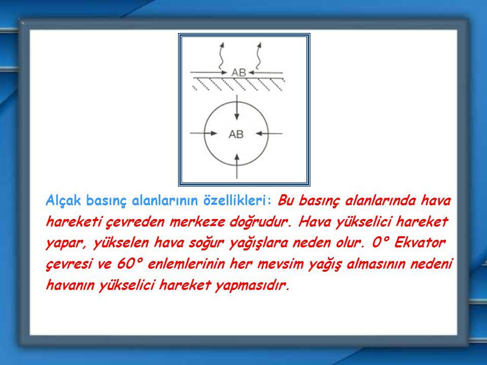 Yukarıdaki şekilde yeryüzünde oluşan sürekli basınç alanları arasındaki hava hareketleri gösterilmiştir. Yüksek basınç alanlarının özellikleri: Bu bas