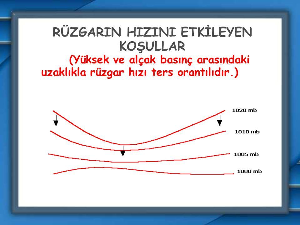 RÜZGARIN HIZINI ETKİLEYEN KOŞULLAR (Basınç farkı arttıkça rüzgarın hızı artar.)